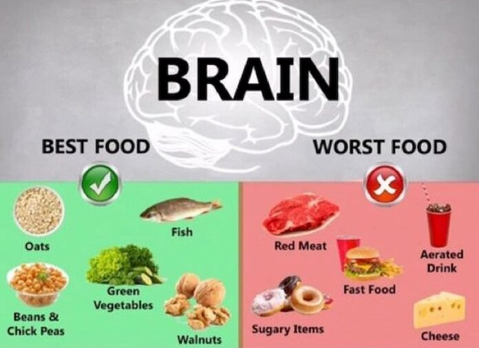 Worst Foods for Your Brain: A good rule of thumb when trying to eat healthy is to avoid the foods you have eaten in the past. Avoid bad foods!